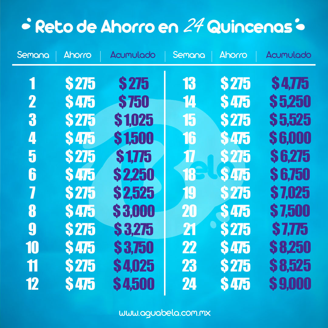 reto de ahorro anual hasta 9 mil pesos